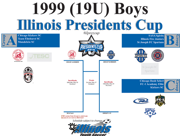 Presidents Cup | Illinois Youth Soccer Association